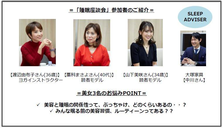 渡辺由布子さん、山下美咲さん、藁科まさよさん