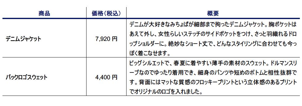 池田美優(みちょぱ)プロデュースのデニムジャケット&スウェットがD2Cブランド『with』から登場!