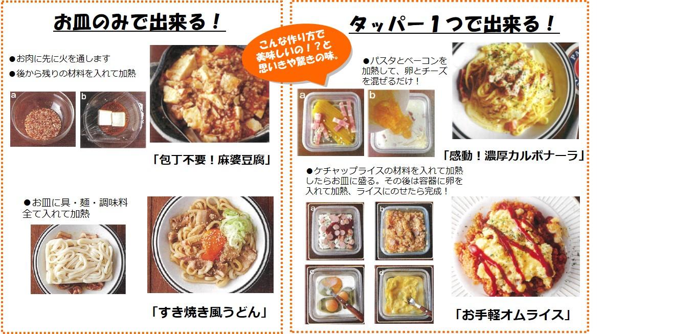 普通の主婦が作った日本一売れているレシピ本『syunkonカフェごはん』